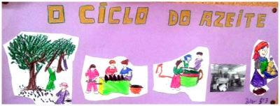 O Ciclo do Azeite